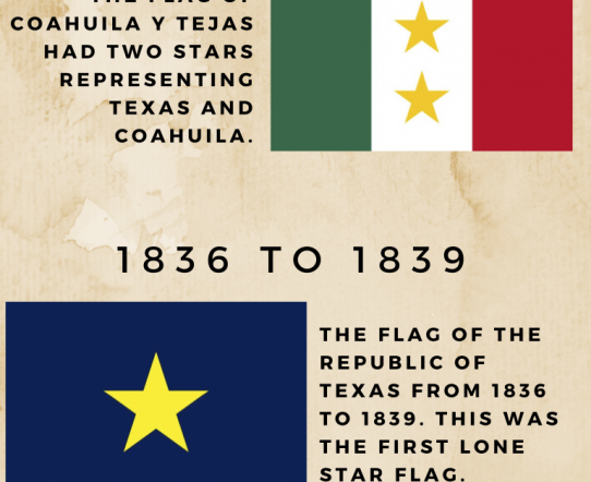Texas is called the Lone Star State. Do you know why?
