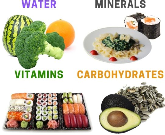 Six groups of food nutrients with pictures. #food #parenting #healthyfood #health #healthtips