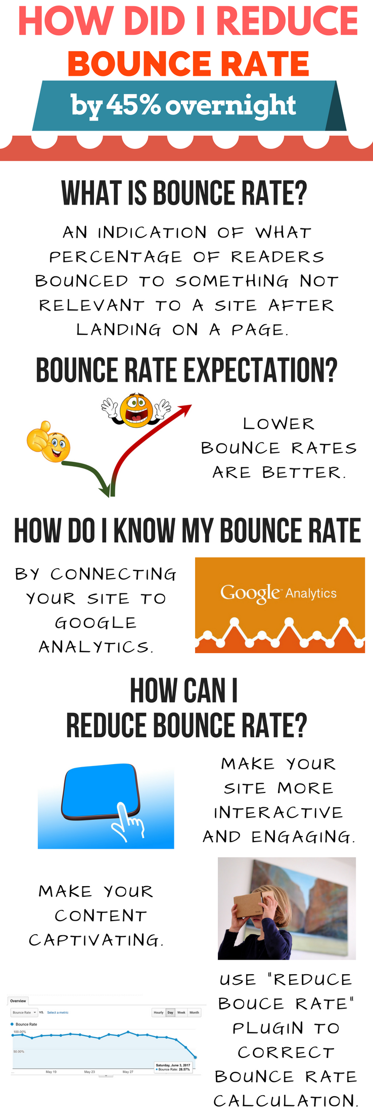 Reducing bounce rate and making your blog interactive.
