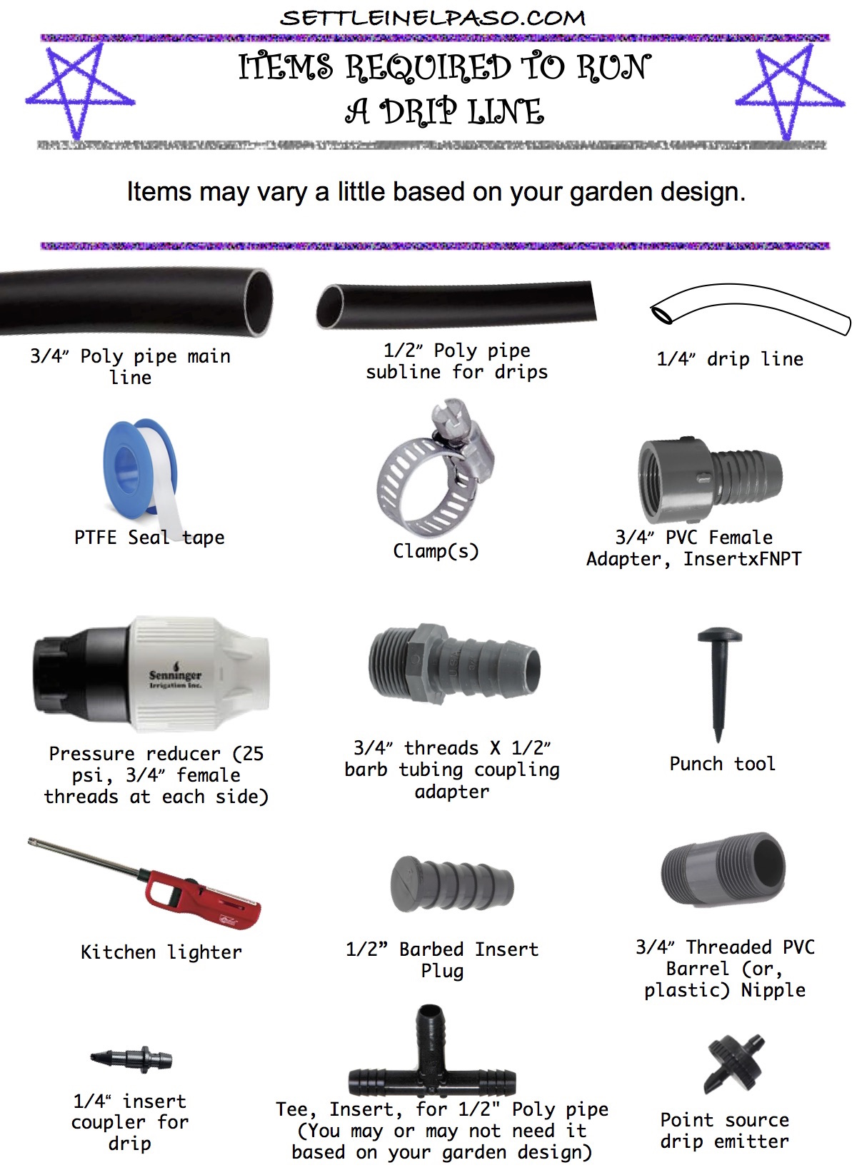 Items required to run a drip irrigation line